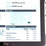 WordPress Google Sitemaps Plugin